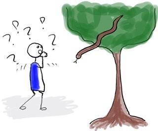 Angst als irrationale Reaktion, obwohl keine lebensbedrohliche Situation besteht.
